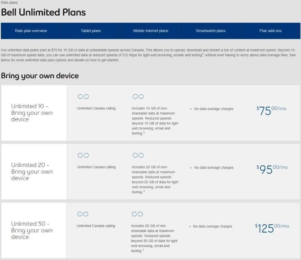 Bell Unlimited Data