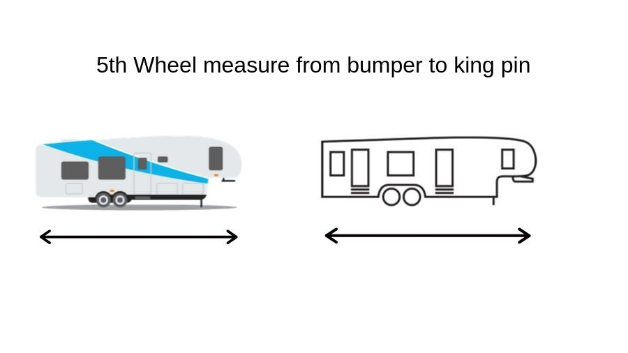 How Do You Measure A Camper? (Plus Details On Average Heights & Lengths) 7