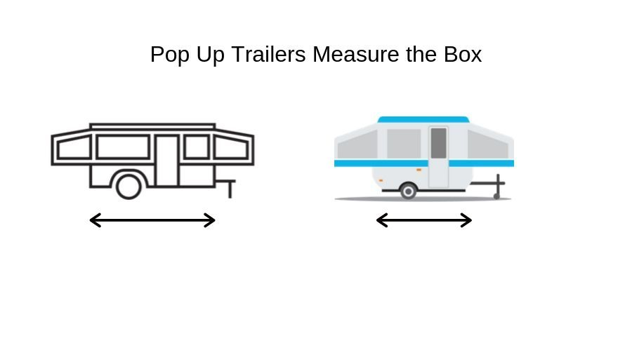 How Do You Measure A Camper? (Plus Details On Average Heights & Lengths) 6