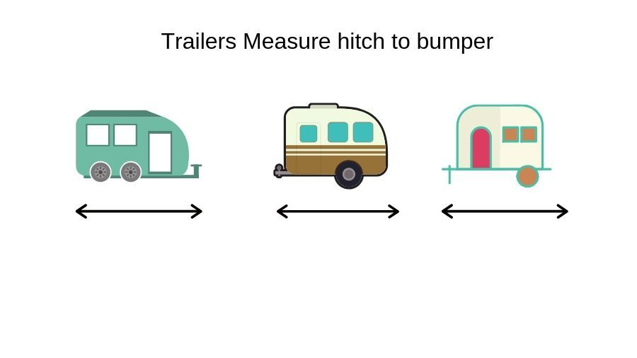 How Do You Measure A Camper? (Plus Details On Average Heights & Lengths) 10