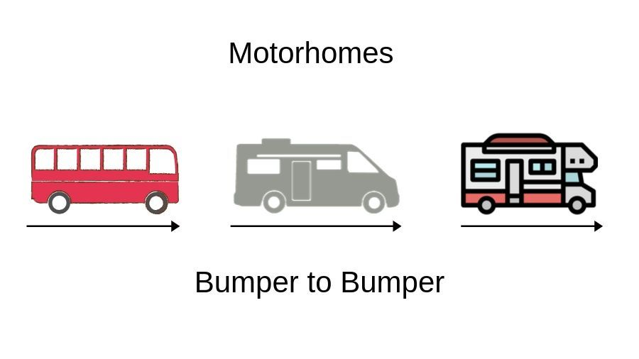 How Do You Measure A Camper? (Plus Details On Average Heights & Lengths) 1