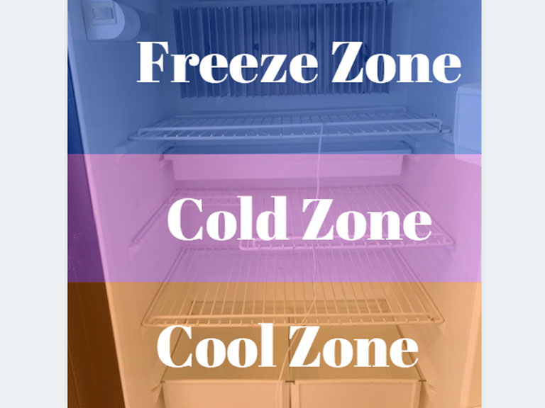 How To Keep Your RV Fridge Cold While Driving 4