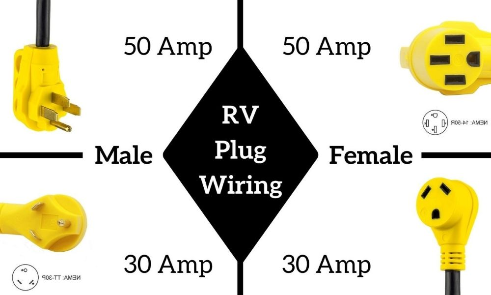 Can I Plug My 50-amp RV Into A 30-amp Service Without Damage? 11